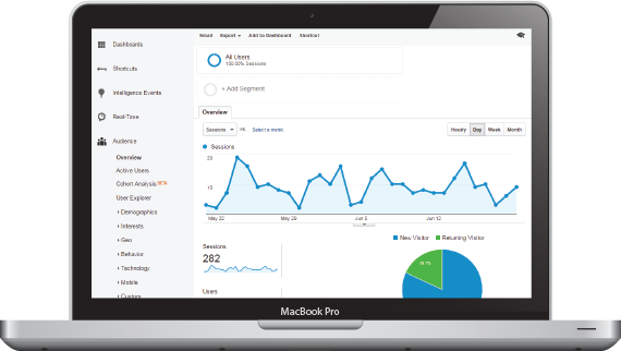 Google analytics mac device